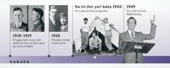 Douglas Guest en papa na a ten fu 1918-1919, èn en papa nanga mama na ini 1926; Douglas Guest e pionier èn a e hori en fosi Bijbel-lezing