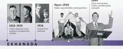 Utata kaDouglas Guest ngo-1918 ukuya ngo-1919 nabazali bakhe ngo-1926; UDouglas Guest unguvulindlela ibe unikela intetho yesidlangalala yakhe yokuqala