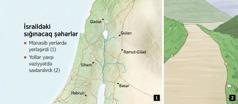 İsraildəki altı sığınacaq şəhərini göstərən xəritə və bu şəhərlərə aparan hamar yol