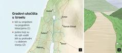 Karta na kojoj je prikazano šest gradova-utočišta u Izraelu i prohodna cesta