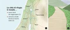 Una cartina con le sei città di rifugio e una strada tenuta in buono stato