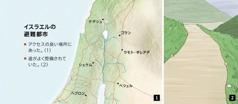 イスラエルの6つの避難都市を示す地図。よく整備された道