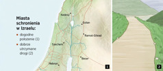 Mapa pokazująca rozmieszczenie miast schronienia wstarożytnym Izraelu oraz rysunek przedstawiający zadbaną drogę