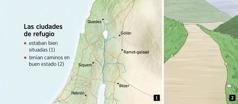 Un mapa que muestra las seis ciudades de refugio en Israel y un camino en buen estado