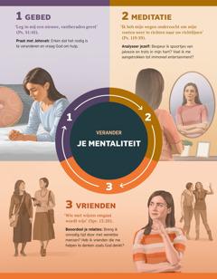Een zuster verandert haar mentaliteit door te bidden, te mediteren terwijl ze in de spiegel kijkt en goede vrienden te kiezen