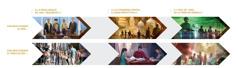 Una sèrie de sis imatges que destaquen la diferència entre la manera de reaccionar del món ila del poble de Jehovà davant dels esdeveniments que hi haurà abans d'Harmaguedon