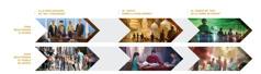 Seis fotografías que muestran el contraste entre la reacción del mundo y la de los siervos de Jehová ante los sucesos que tendrán lugar justo antes de Armagedón