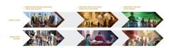 Enam gambar yang menunjukkan perbezaan antara reaksi dunia dengan reaksi umat Yehuwa semasa melihat peristiwa-peristiwa yang berlaku sebelum Armagedon