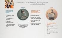 Jehovah Nọ Yọ́n Pinpẹn Lẹnvọjọ Nujọnu Tọn