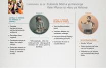 Kubalula Ntima na Masonga Kele Mfunu na Meso ya Yehowa
