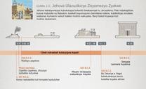 Jehova Ulazuzikizya Zisyomezyo Zyakwe
