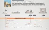 Yehova Wafiska vo Wakamba