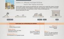 Jehová nochipa kichiua nochi tlen kijtoa kichiuas