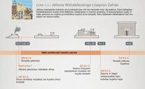 Jehova Watalelezanga Lisepiso Zahae