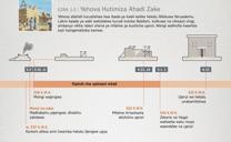 Yehova Hutimiza Ahadi Zake