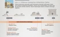 UYehova Uyazigcina Izithembiso Zakhe
