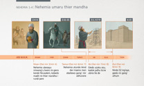 Nehemia umaru thier mandha