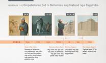 Ginpabaloran Gid ni Nehemias ang Matuod nga Pagsimba