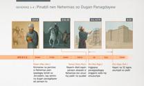 Pinabli nen Nehemias so Dugan Panagdayew