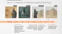 Nehemiya A A Rhandza Vugandzeri Bya Ntiyiso