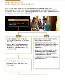 야외 봉사 기술을 발전시키십시오—잡지를 전하는 자신만의 대화 방법 만들어 보기
