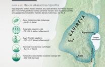 Mesiya Akazadzisa Uprofita