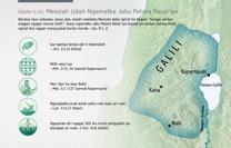 Messiah Udah Ngamatka Jaku Petara Pasal Iya