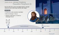 Jahowa Tongtong Pasaudkon Panjahaion-Ni