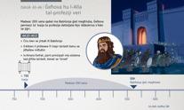 Ġeħova hu l-Alla tal-profeziji veri