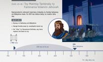 Tsy Maintsy Tanteraky ty Faminania Volanini-Jehovah