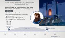 Jehovas Prophezeiungen treffen immer ein