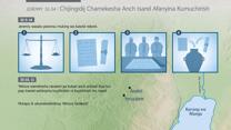 Chijingidij Chamekesha Anch Isarel Afanyina Kumuchirish