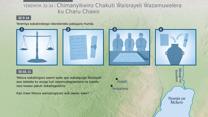 Chimanyikwiro Chakuti Ŵaisrayeli Ŵazamuwelera ku Charu Chawo