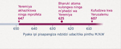 Pyakucitika pisapangiza ndzidzi udatoma Yeremiya utumiki wace, ndzidzi udatoma Bharuki kuphedzera Yeremiya na ndzidzi udafudzwa Yerusalemu