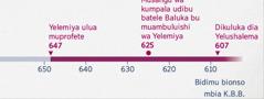Mushonyi udi uleja tshikondo tshivua Yelemiya mutuadije mudimu wa buprofete, tshivua Baluka mutuadije kumuambuluisha, ne tshivua Yelushalema mukuluke