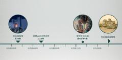 時間軸,顯示巴比倫陷落、亞歷山大大帝去世、巴比倫成為廢墟