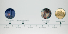 Une frise chronologique sur laquelle figurent la prise de Babylone, la mort d'Alexandre le Grand, Pierre à Babylone et Babylone en ruines