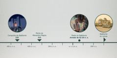 Liña do tempo mostrando aconquista de Babilonia, amorte de Alexandre Magno, Pedro en Babilonia eas ruínas de Babilonia