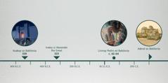 Timeline ya pakanengnengan no kapigan asakop so Babilonia, inatey si Alexander the Great, linmay Pedro ed Babilonia, tan asakop so Babilonia