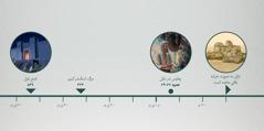 محور زمان که فتح بابِل، مرگ اسکندر کبیر، پِطرُس در بابِل و خرابههای بابل را نشان میدهد