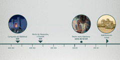 Uma linha do tempo mostra a conquista de Babilónia, a morte de Alexandre o Grande, Pedro em Babilónia e Babilónia em ruínas