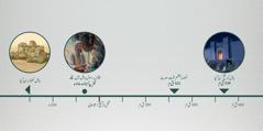 ایک چارٹ جس میں بابل کی شکست، سکندرِاعظم کی موت، بابل میں پطرس کے قیام اور بابل کے کھنڈر بننے کے متعلق بتایا گیا ہے۔