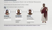 Nampuna Uhum I do na Marhak Mamarenta