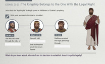 The Kingship Belongs to the One With the Legal Right