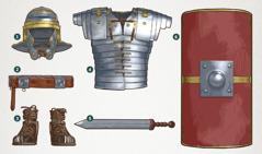 Các phần của bộ khí giới