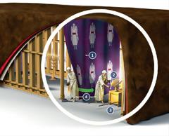 Pogled v notranjost svetega šotora