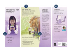 The tract 'How Do You View the Future?' with the numbers one through four indicating specific aspects of the tract.