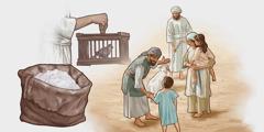 Şikil: Yehowa qebûl dike cûre-cûre qurbanên Îsraêliya. 1. Arê xas. 2. Kevotk. 3. Pezê ku malbetê keşîşra anî.
