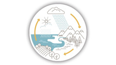 Collage: The water cycle. 1.Heat from the sun causing water vapors to rise from the ocean and form a cloud. 2.Rain falling from the cloud to the earth. 3.Water returning to the sea.