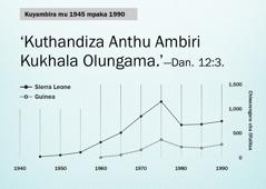 [Chithunzi patsamba102]